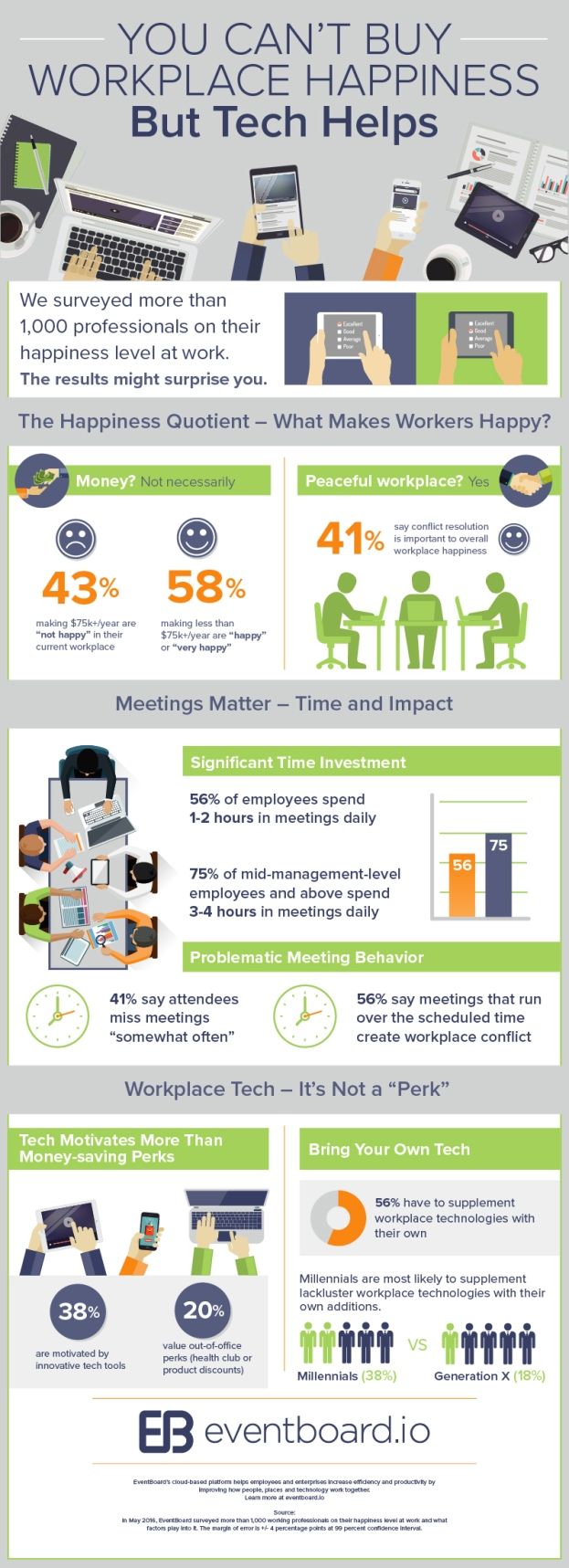 Workplace Happiness Infographic-01